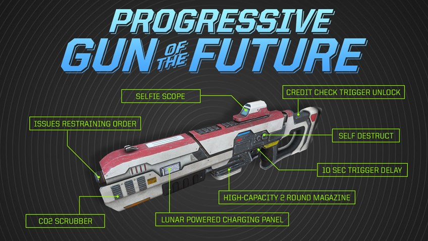 The Gun of the Future