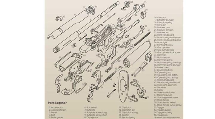 NRA Family: How Guns Work -- The Firing Sequence